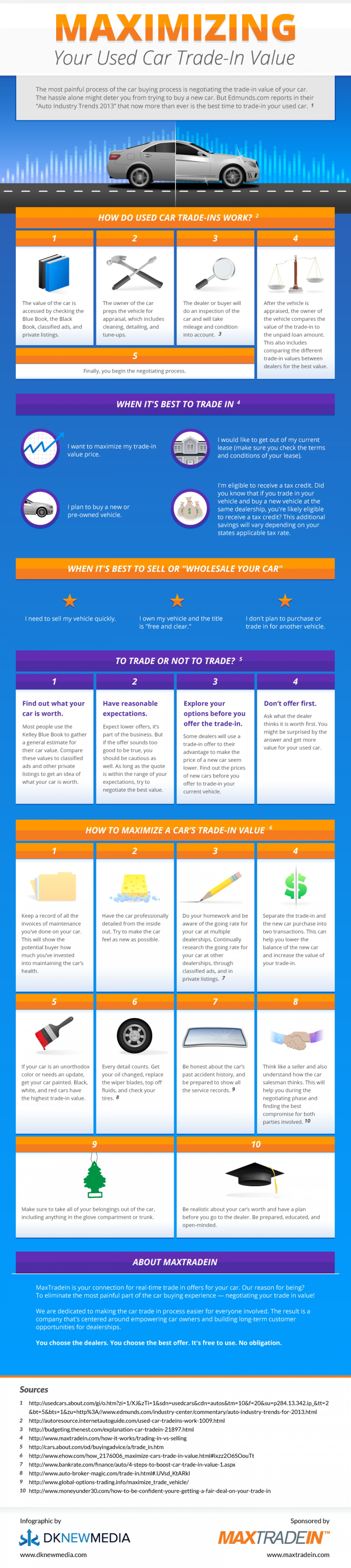 maximizing your used car trade in value infographic