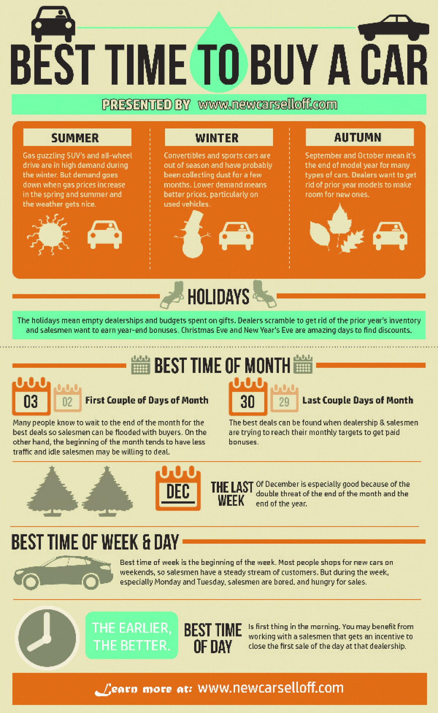 best time to a car infographic