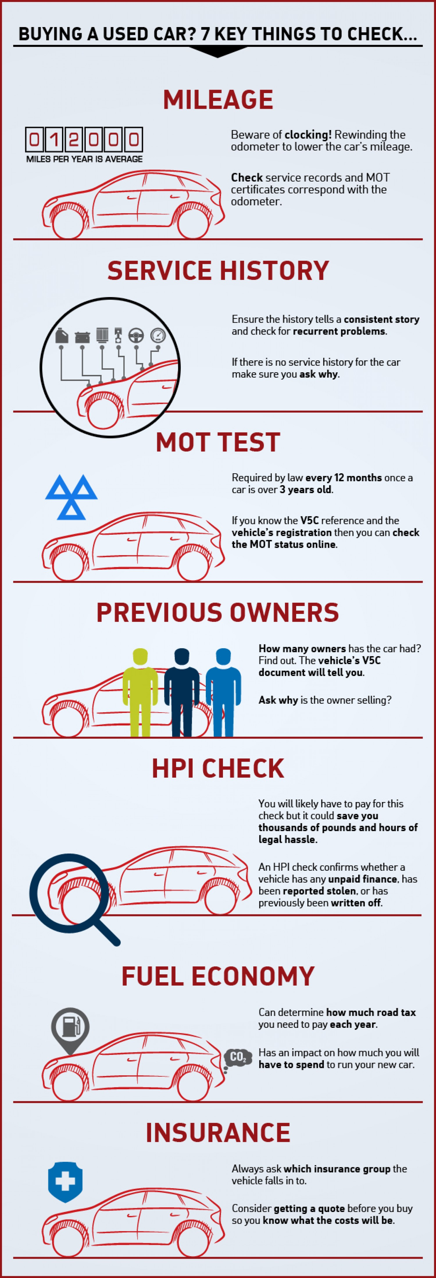 ing a used car 7 things to check infographic