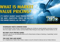 Best Time Of Year to Buy A Used Car Beautiful Market Value Pricing Gorrud S Auto Group Milton Used Cars