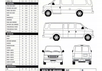 Best Vehicle Check Report Best Of 014 Daily Vehicle Inspection Reportemplate Free as Well Driver form