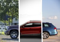 Buy New or Used Car Beautiful New or Used Ing A Car In Canada