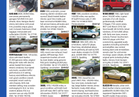 Car Classifieds Unique Sell Your Car for Free