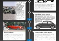 Carfacts History Report Luxury Best Of Free Carfacts History Report