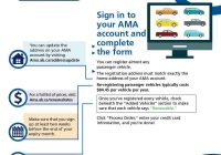 Carfax Sign Up New Infographic Sign Up for Vehicle Registration Auto Renew Ama