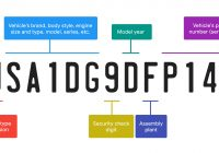Free Vin Awesome Free Vehicle Identification Number Vin Decoder Lookup