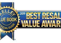 Kbb Used Car Value Luxury Kelley Blue Book Names 2019 Best Resale Value Award Winners Jan 23