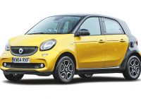 Smart Car Price Used Luxury Smart forfour Hatchback Owner Reviews Mpg Problems Reliability