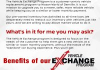 Trade In Used Car Lovely Nissan Cpo Warranty Awesome Used Car Trade In Program – soogest
