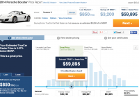 Truecar Used Car Prices Best Of How to the Best Deal On A New Car Negotiating New Vehicle Price