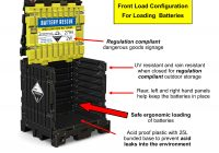 Used Car Battery New 21 Elegant where to Sell Used Car Batteries