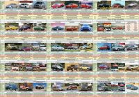 Used Car Buyers Luxury the Updated $5k Used Car Ing Chart Thanks to 4chan X Post R