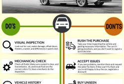 Inspirational Used Car Buying Sites
