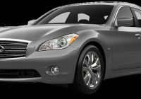 Used Cars for Sale Online New Online Used Car Sale Sites Gm is Officially In the Online Used Cars