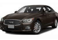 Used Infiniti Cars for Sale Near Me Awesome Used Infiniti Q50s for Sale In Dallas Tx Less Than 10 000 Dollars