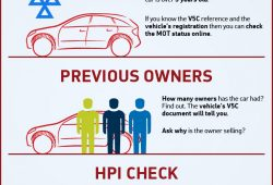 Inspirational What to Look for when Buying A Used Car