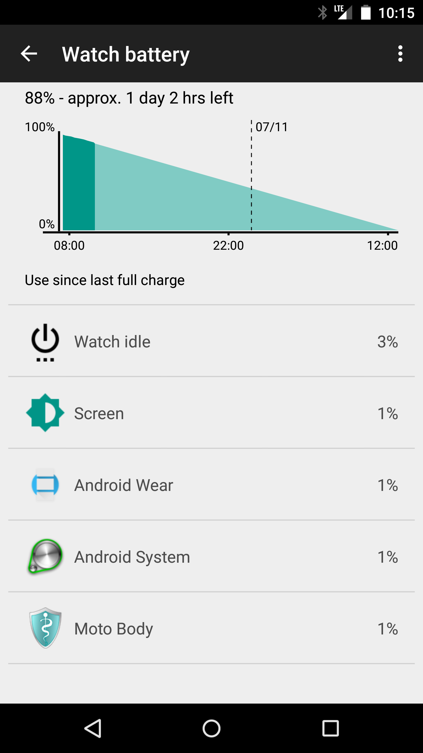 Find Usage Lovely android Wear is there A Way to Find the Battery Usage Of Apps On
