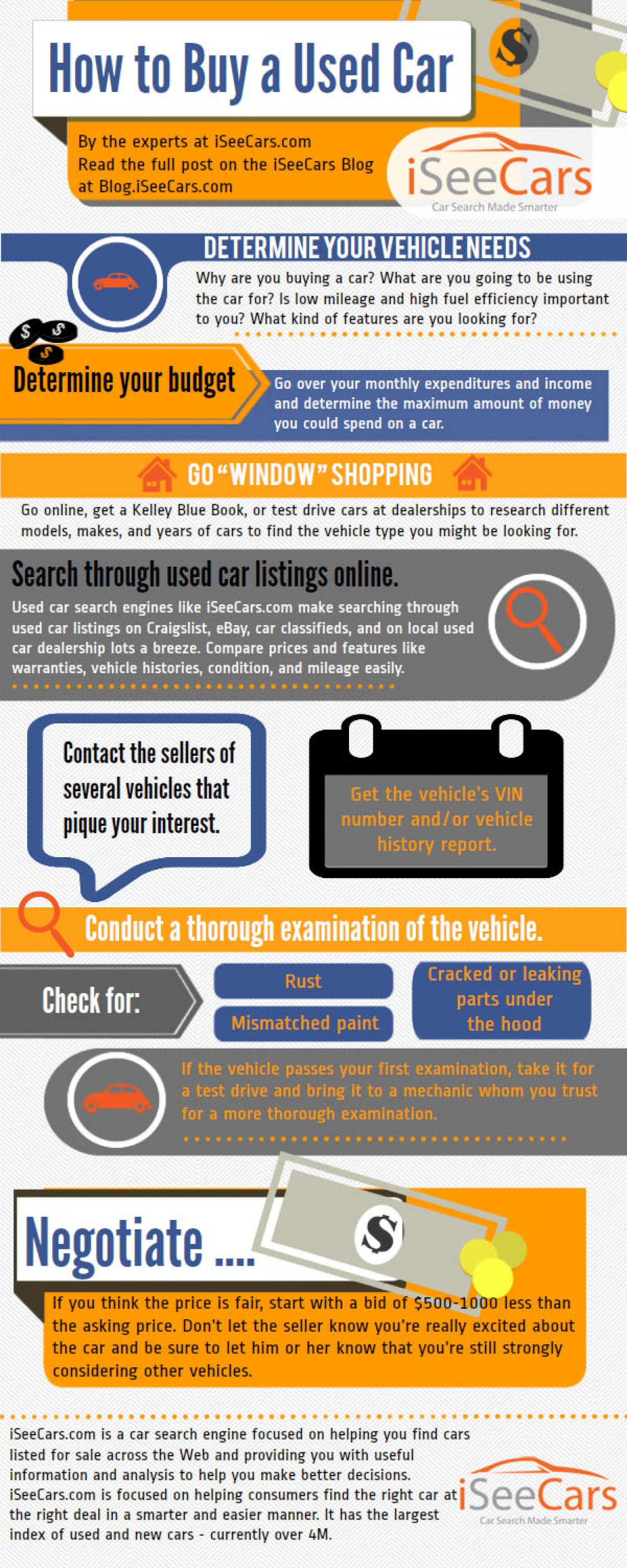 how to a used car infographic infographic