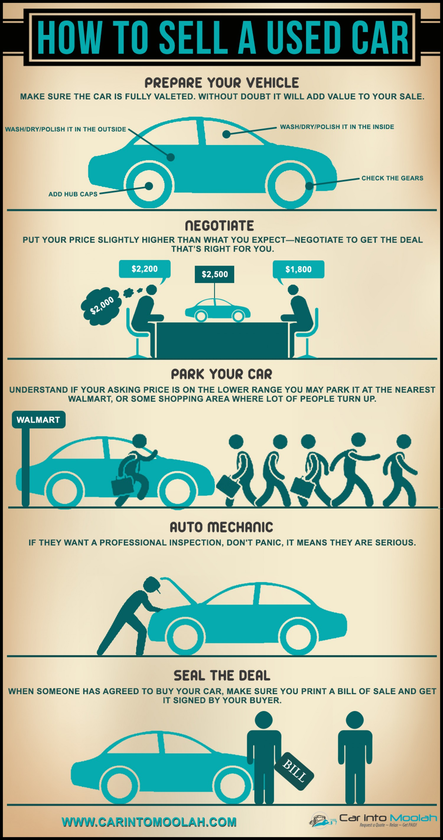 How to Negotiate A Used Car Unique How to Sell A Used Car