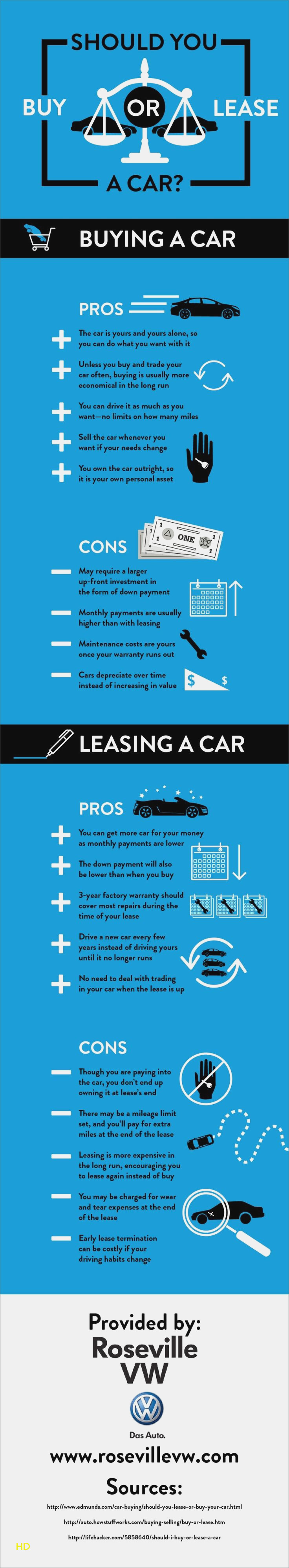 ... Kbb Value Of Used Car Best Of Blue Book Car Value ...