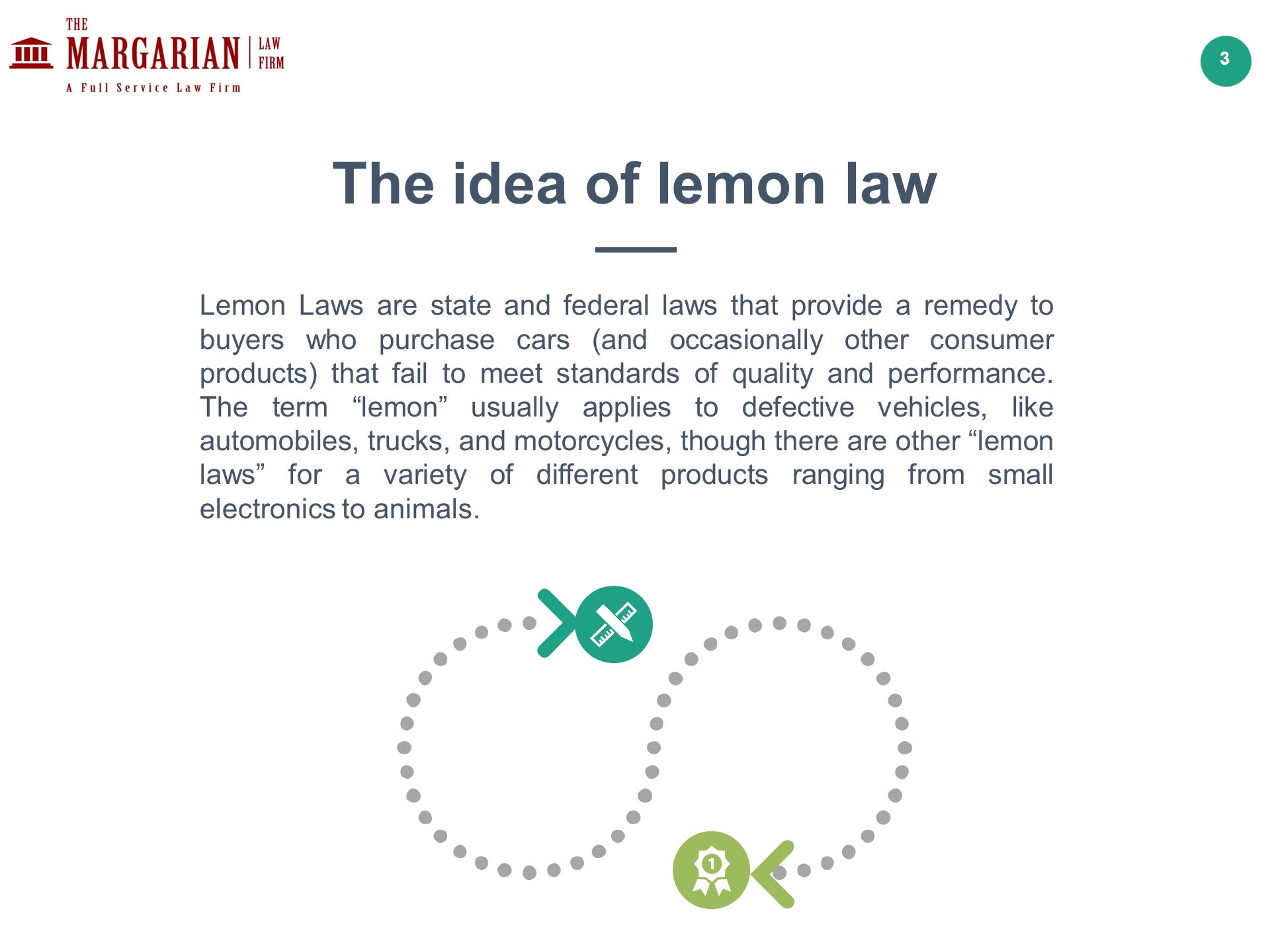 3 lemon laws are state and federal laws that provide a remedy to ers who purchase
