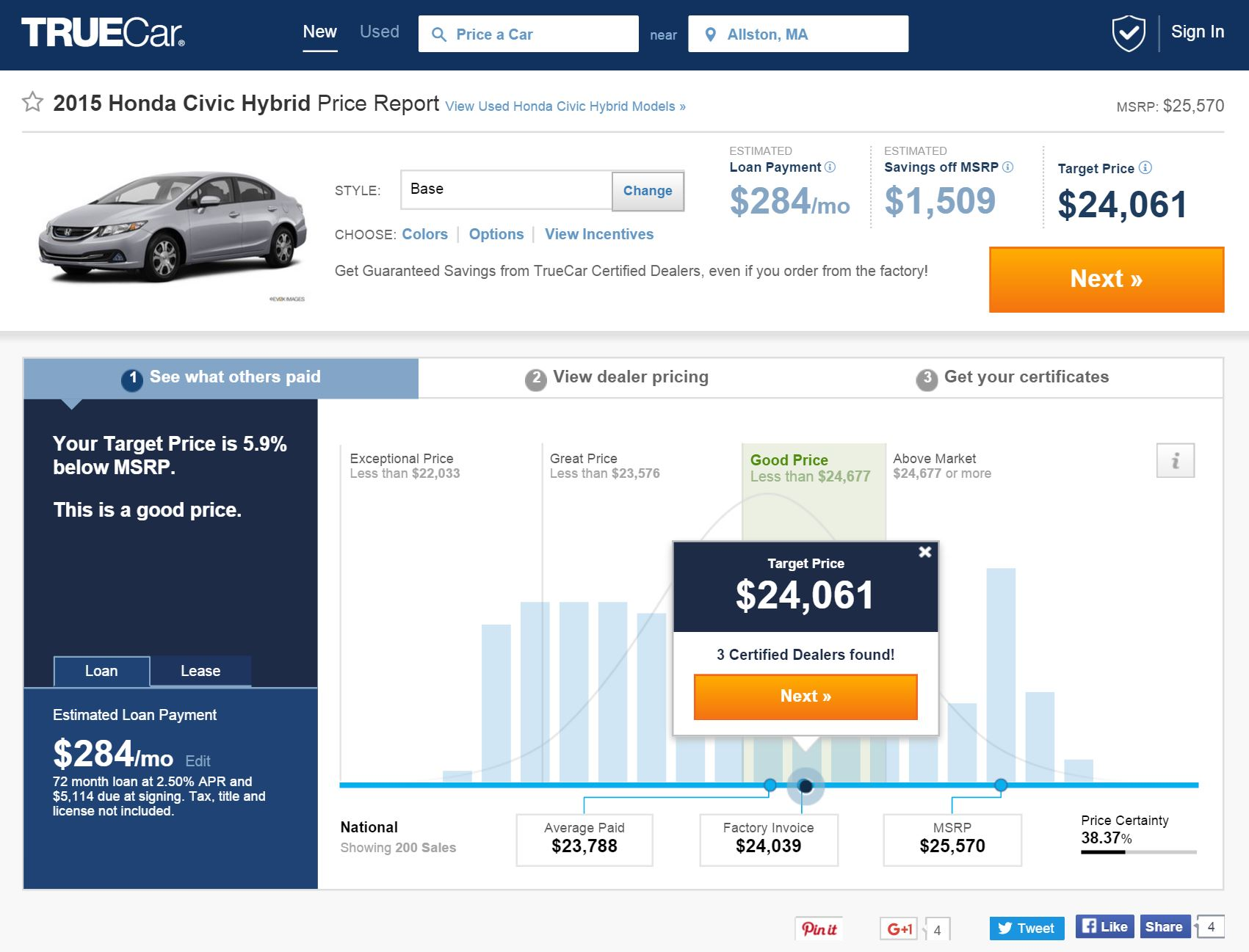 interestingly enough the average market price paid for this honda was actually roughly $250 less than the truecar estimate indicating the truecar