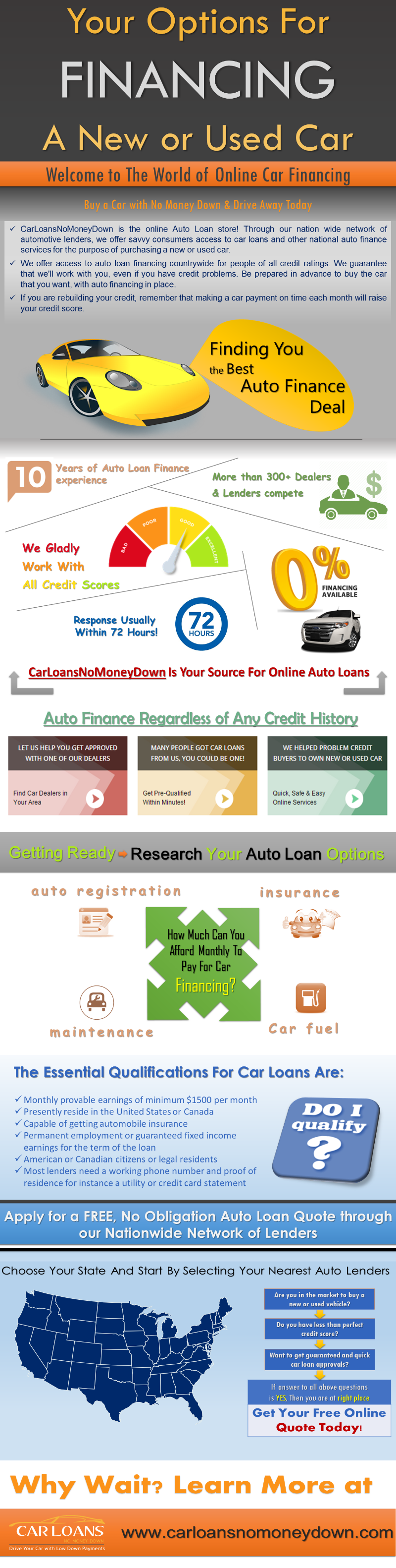in fact such auto loans offer opportunity of improving credit score and also if borrower manages to make timely payments on his car loan after ting