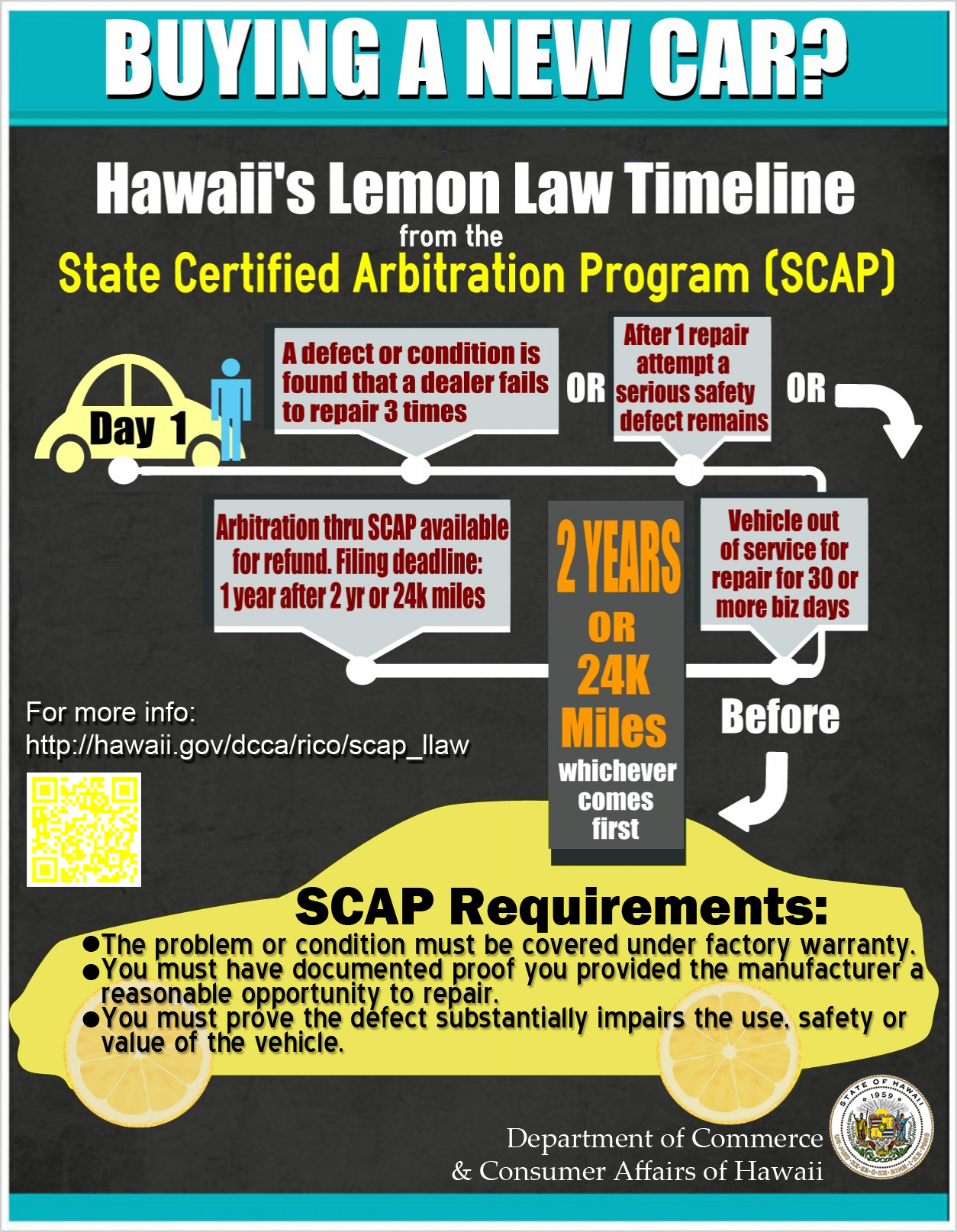 lemon law – information for consumers