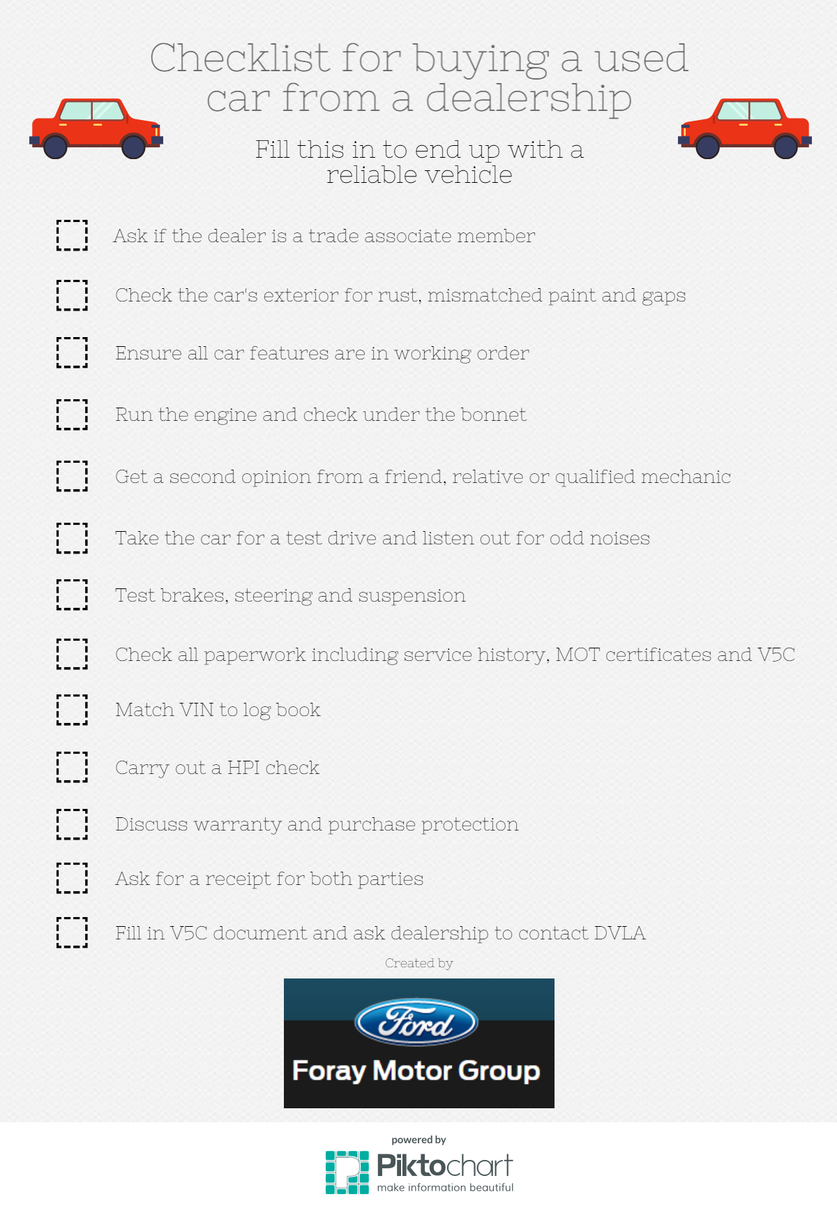 Used Car Buying Checklist Beautiful Ing A Used Car From A Dealership