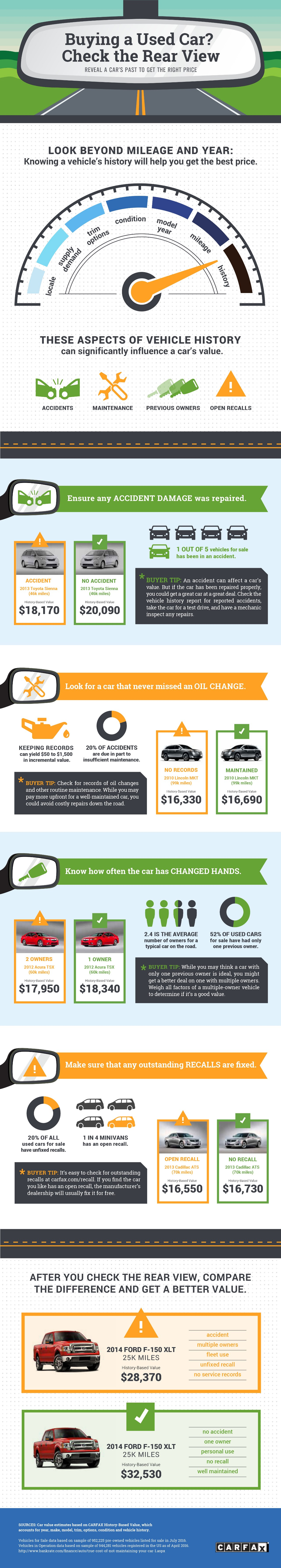 car values infographic carfax