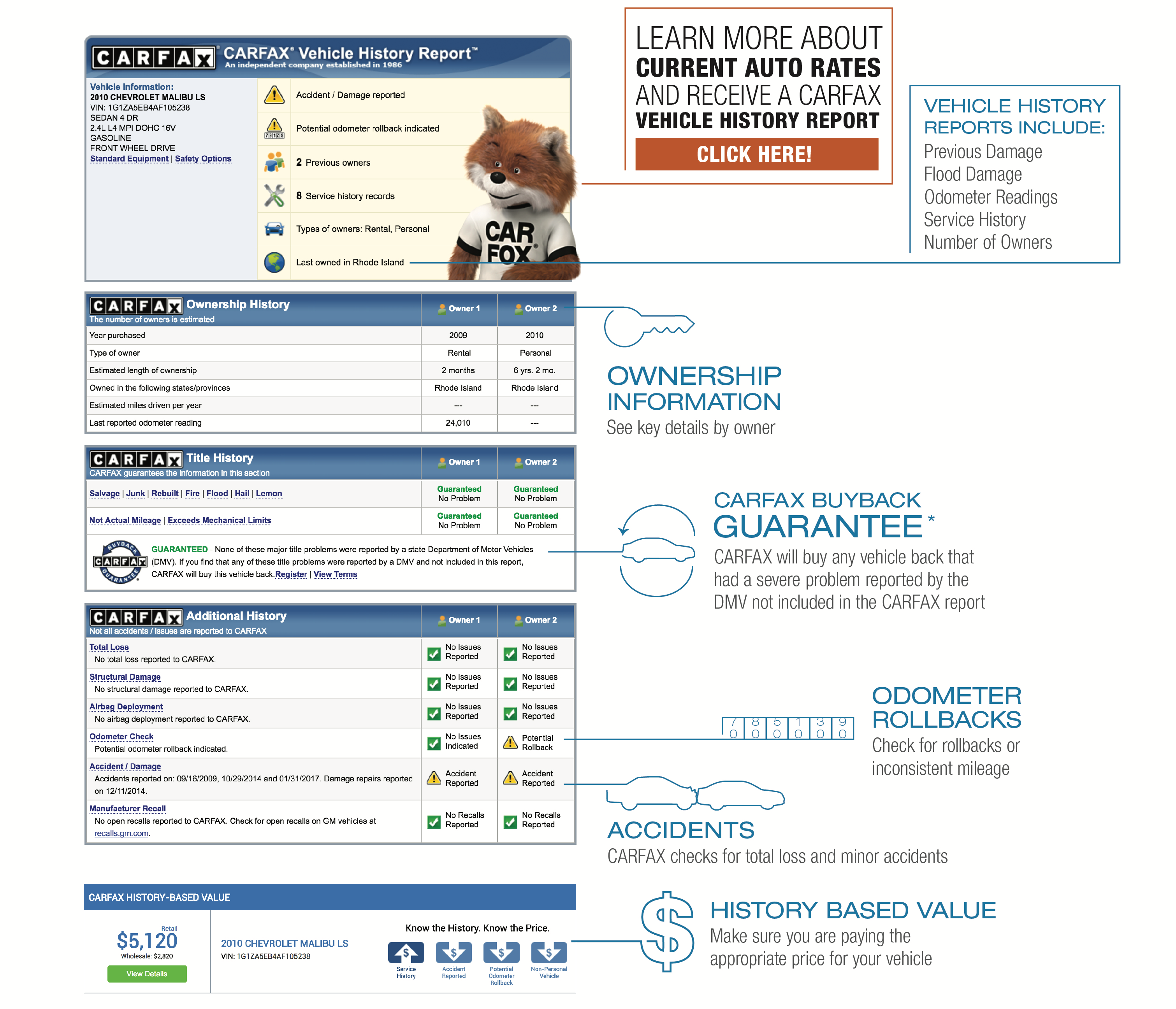 Carfax History Inspirational Carfax Banking and Insurance Group More Information Better Decisions
