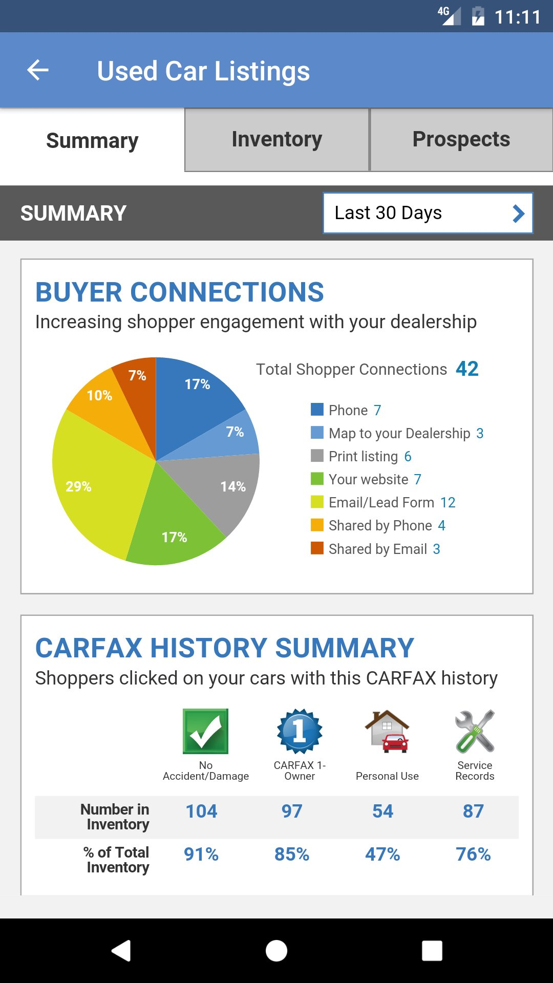 Carfax for Dealers App Best Of دانلود برنامه Carfax for Dealers