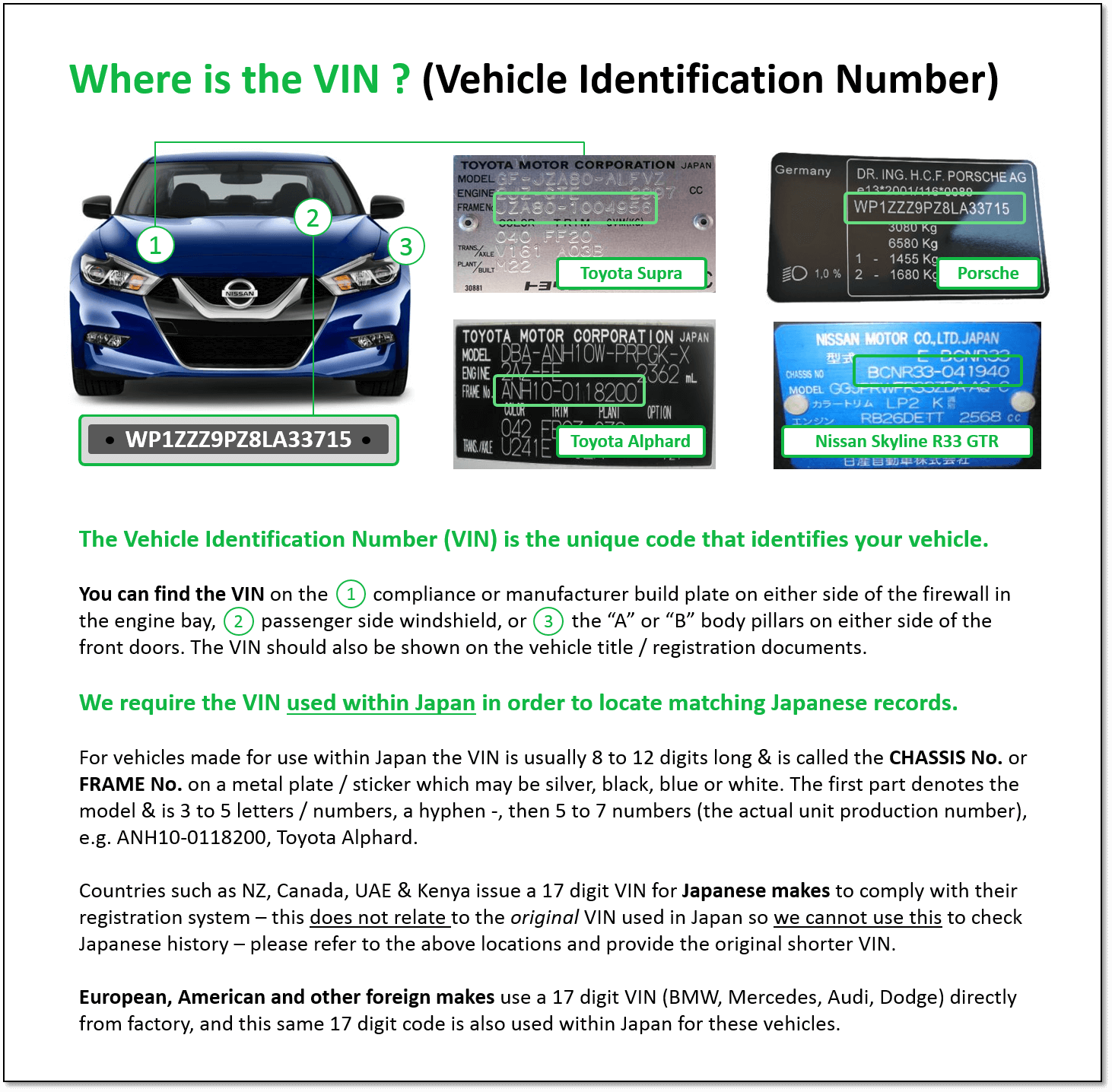 Free Carfacts History Report Unique Japan Car History Check Odometer Check Avoid False Km Accident