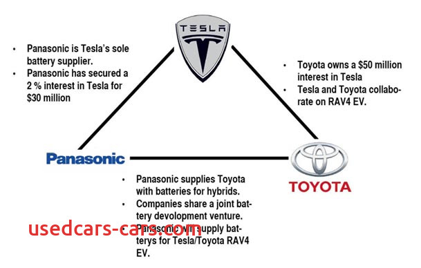 is tesla a bubble or another apple like dream