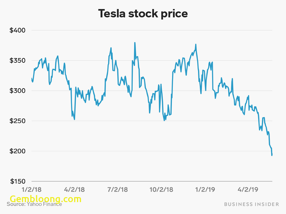 Tesla Stock Price Unique Elon Musk Made More In 2018 Than the Next 65 Highest Paid