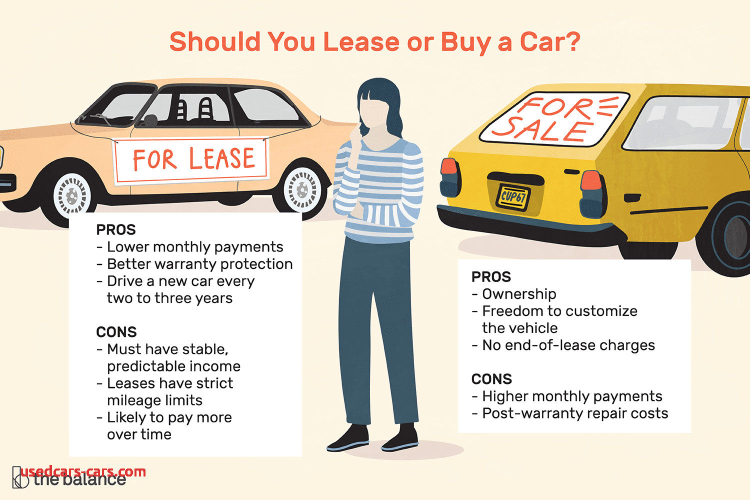 Buy Vs Lease Car Fresh Pros and Cons Of Leasing Vs Buying A Car