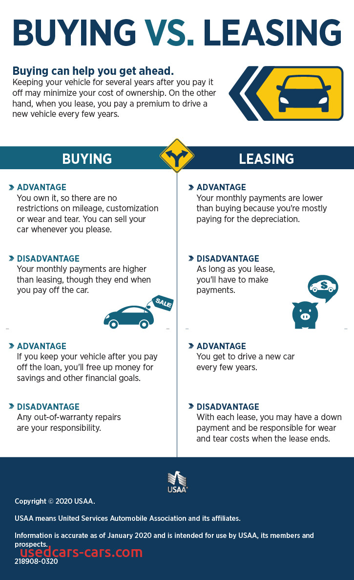 Buying Vs Leasing Cars Luxury Leasing Vs Buying A Car Infographic Usaa