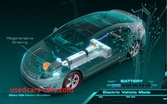 Chevy Volt Kwh Best Of Used Chevy Volt Batteries Find New Life Powering Gms New