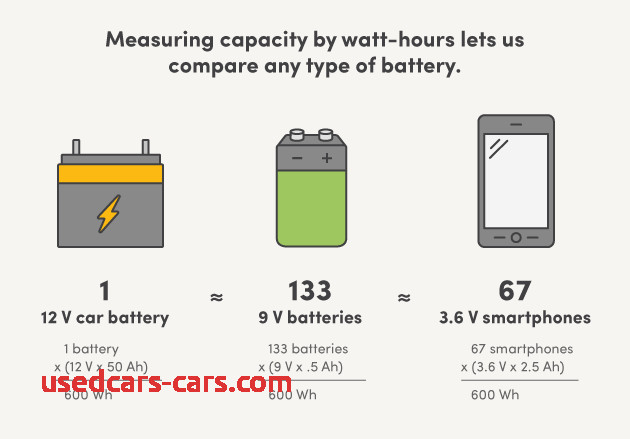 watts in a name why were using watt hours to compare batteries
