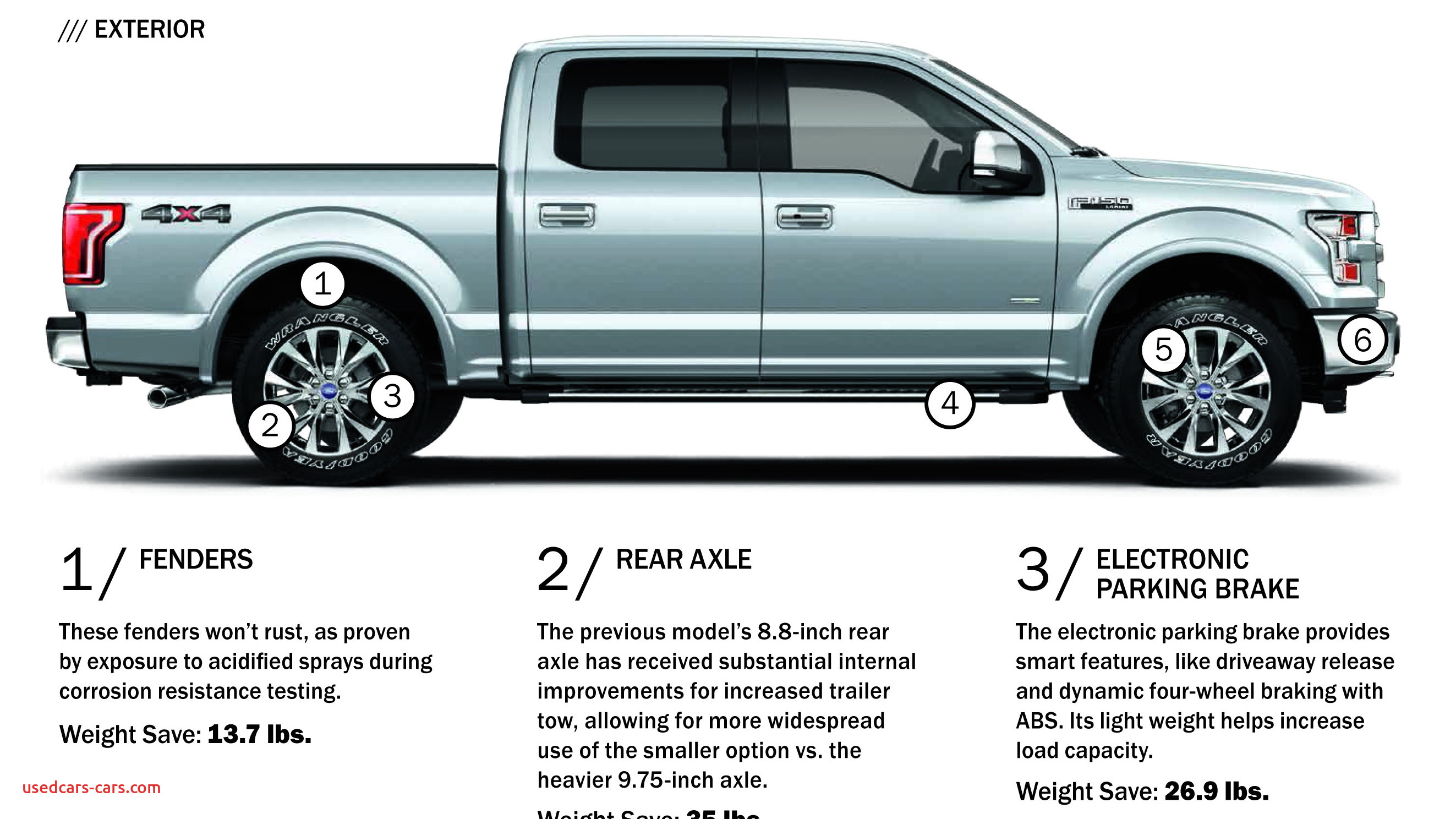 2015 ford f 150 weight infographic trimming the pounds ar168671