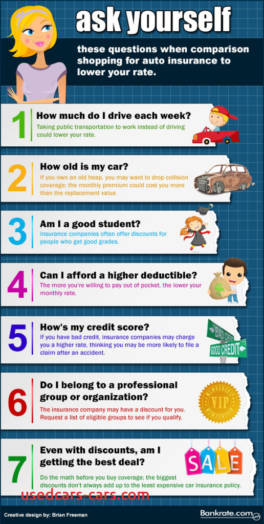 infographic with 7 tips to consider before buying auto insurance