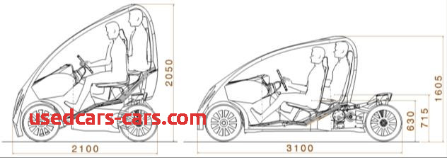 Smart Car Dimensions Inspirational External Dimensions In Mm and Size Comparison with Smart