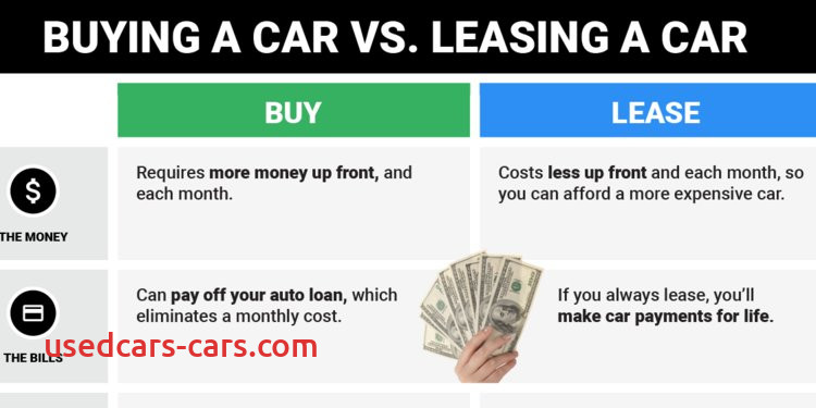 the differences between buying and leasing a car 2016 3