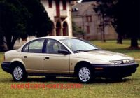 1996 Saturn Sl2 Length New 1996 Saturn Sl Expert Reviews Specs and Photos Cars Com