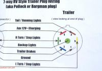 2006 ford Expeditio Awesome ford Expedition 7 Pin Wiring Diagram