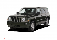 2008 Jeep Patriot Sport Unique 2008 Jeep Patriot Reviews and Rating Motor Trend
