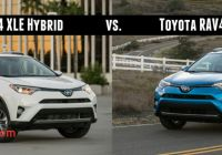 2015 toyota Rav4 Xle Vs Limited New What is the Fuel Economy Of the 2016 Rav4 Hybrid