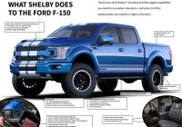 2020 ford 5.0 Specs Fresh Shelby F 150