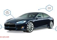 Are Tesla Cars Good Beautiful Tesla Hollywoods Favorite Eco Car Vulnerable to Speed