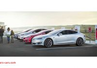Are Tesla Superchargers Free Luxury A Closer Look at Tesla Supercharger Network is Free